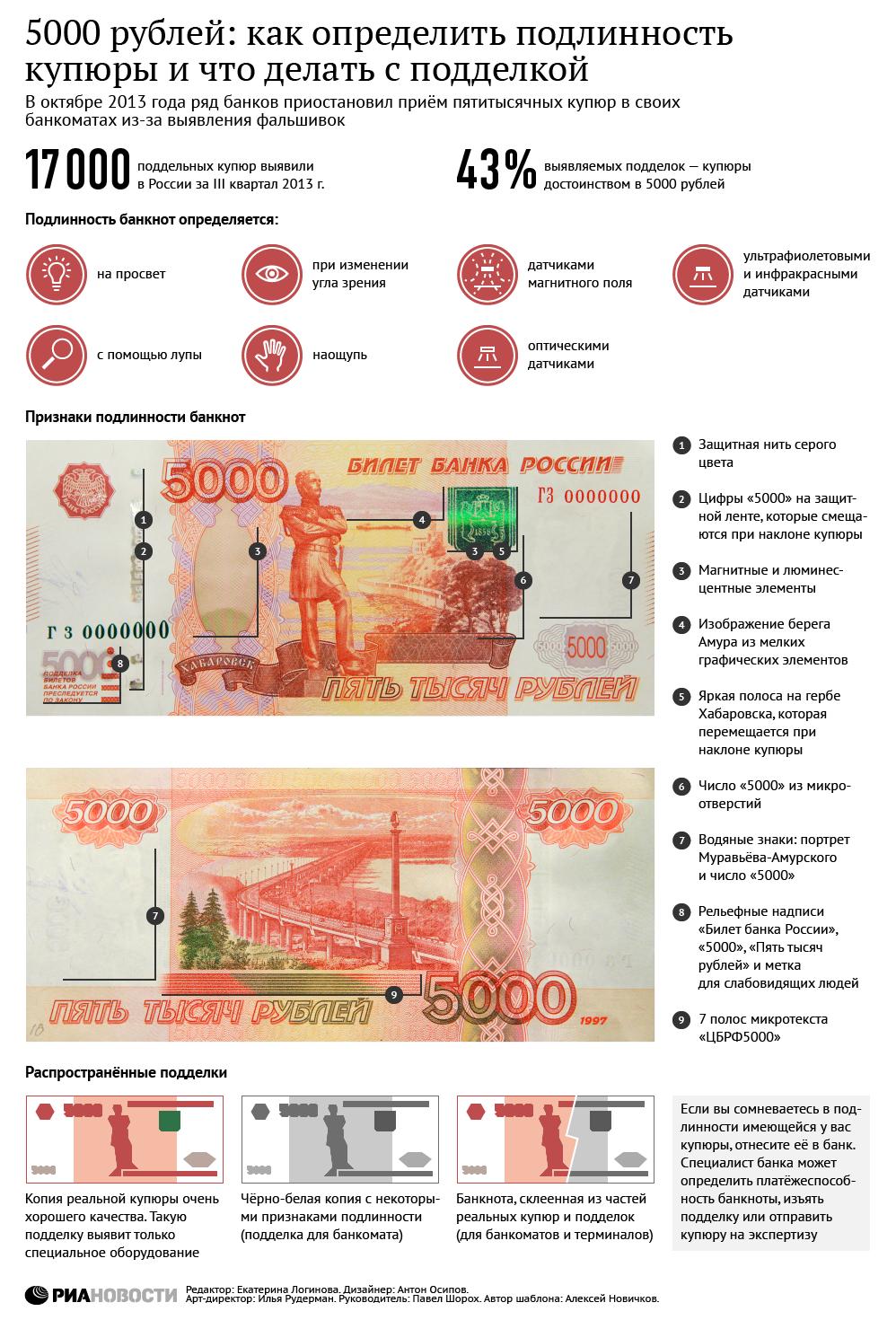 5000 рублей: как определить подлинность купюры и что делать с подделкой
