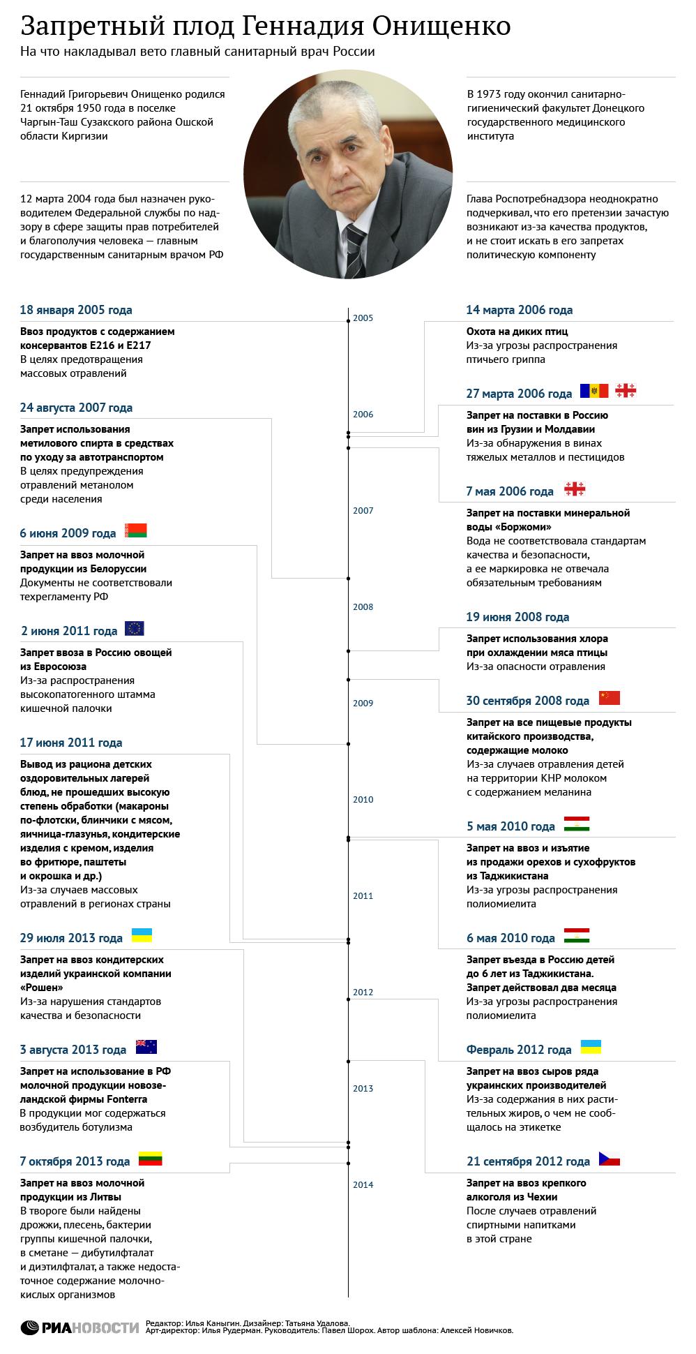 Конфеты, сыр и вино: что запрещал Геннадий Онищенко