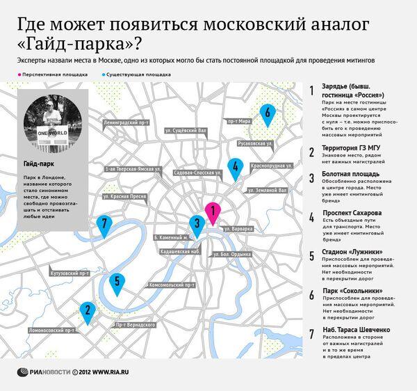 Где может появиться московский аналог Гайд-парка?