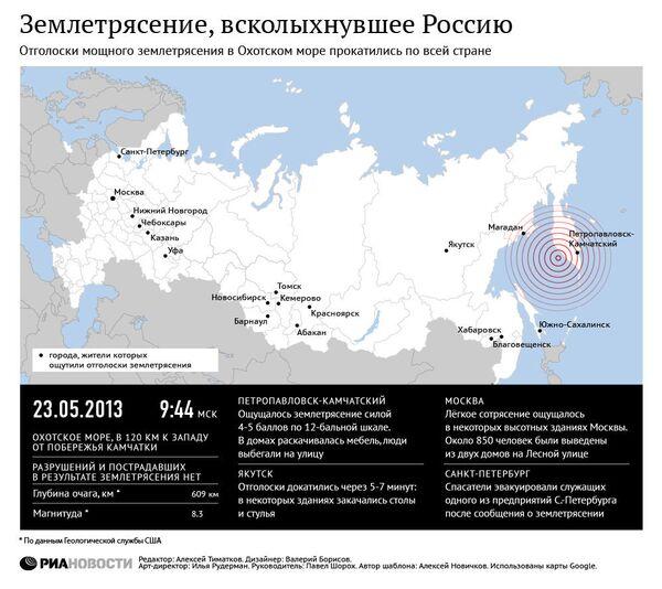 Землетрясение, всколыхнгувшее Россию