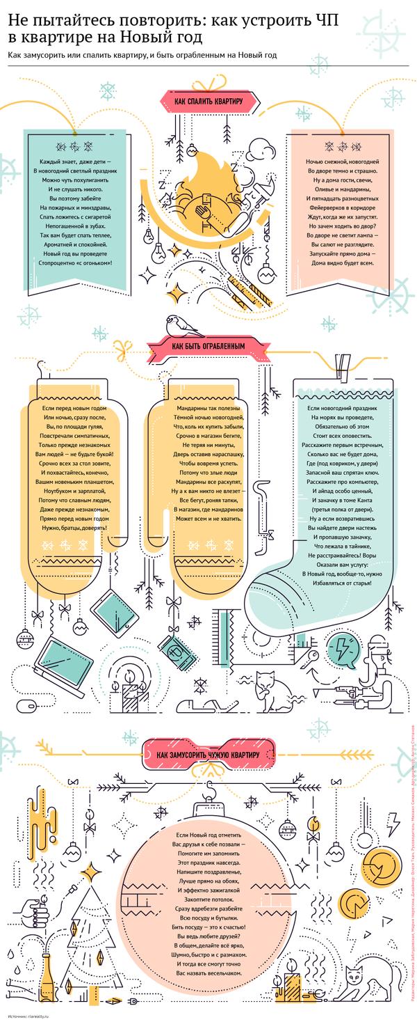 Вредные советы: как нажить себе неприятности в доме на Новый год